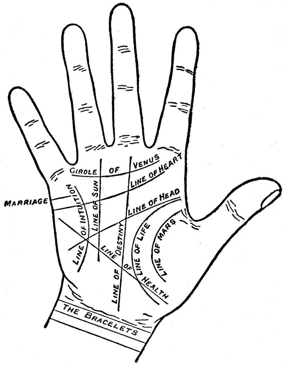 palmistry for all  by cheiro