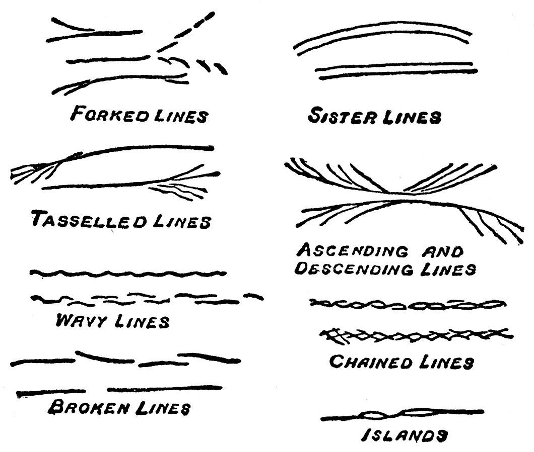 Line Drawing Artists Names : Palmistry for all by cheiro